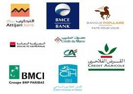 Bâle II : impact sur les PME marocaines dans Maroc banques-maroc